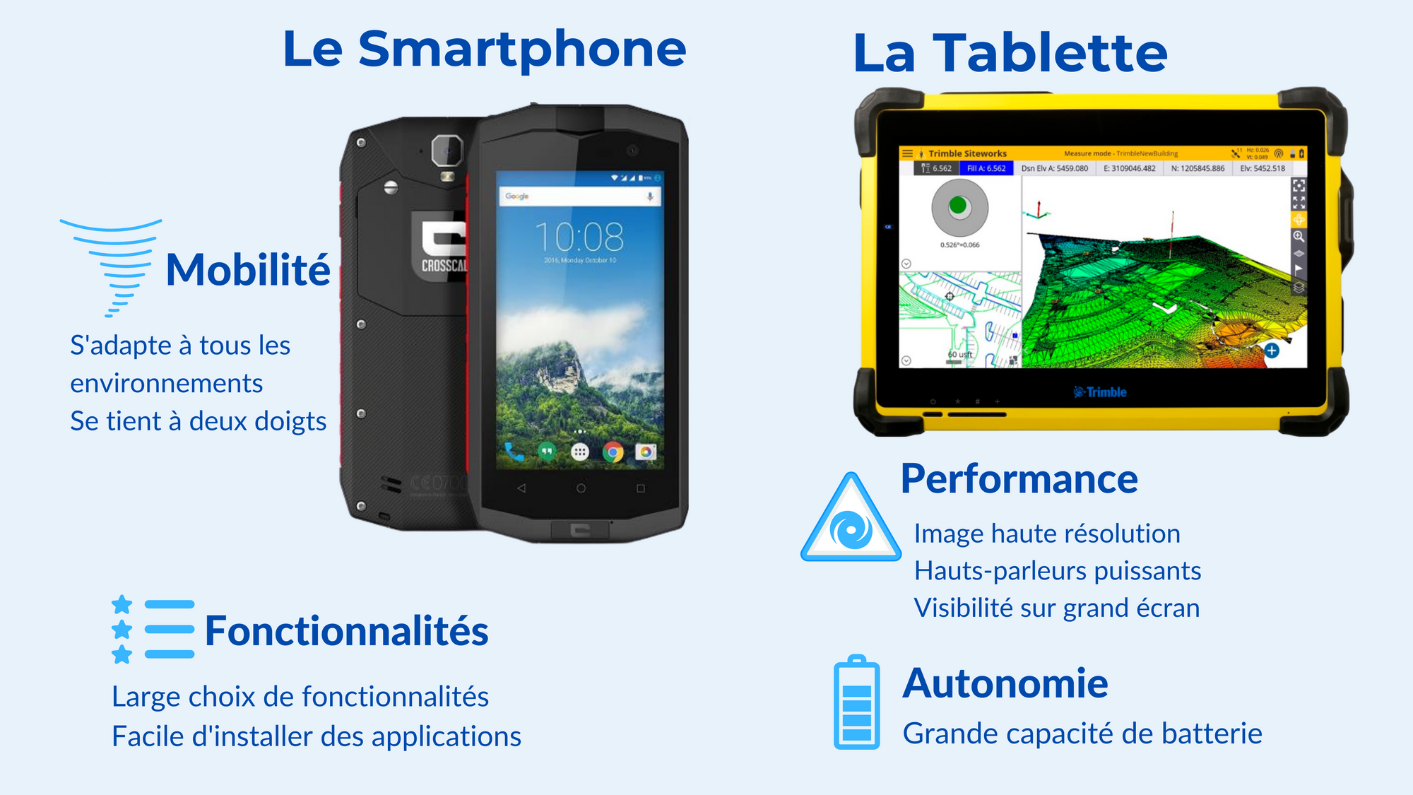 Télématique : guide comparatif Smartphone vs Tablette